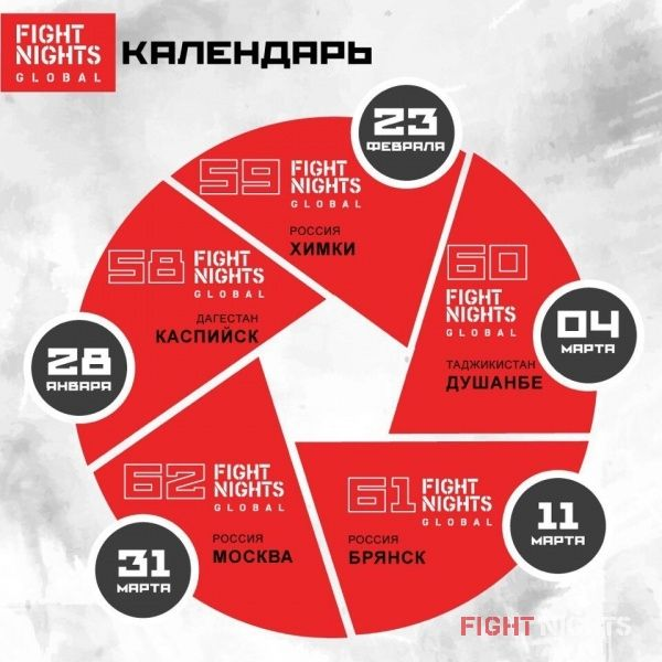 Календарь FIGHT NIGHTS GLOBAL!