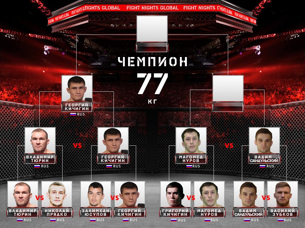 Гран-при FIGHT NIGHTS 77 кг.jpg