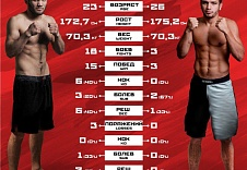 Инфографика. FIGHT NIGHTS GLOBAL 59. 23 февраля, Химки.