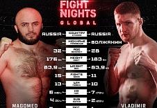 Novosti Fight Nights