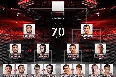 Представляем сетку Гран-при FIGHT NIGHTS GLOBAL в легком весе