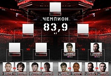 Гран-при FIGHT NIGHTS GLOBAL 83,9 кг -  каким будет финал?